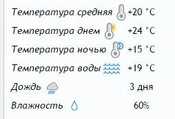 Погода на Крите в мае 2018. Греция: температура воды