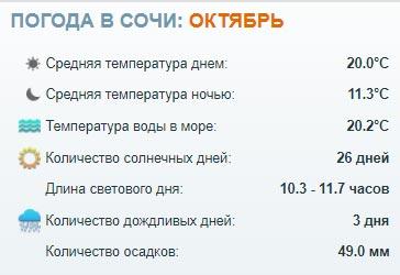 Погода в Сочи в октябре 2018 температура воды и воздуха. Отзывы, фото